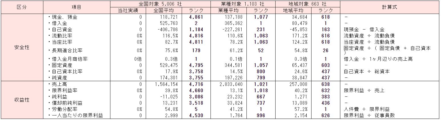 rank_date